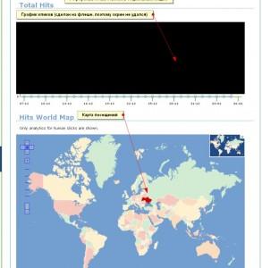 cligs_stats_summury2, посмотреть географию переходов по вашим коротким ссылкам