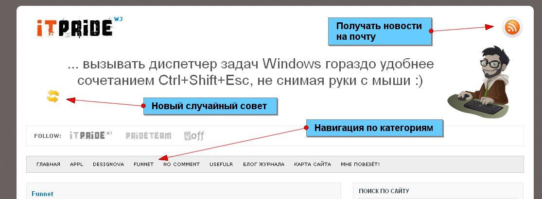Инструкция по использованию сайта
