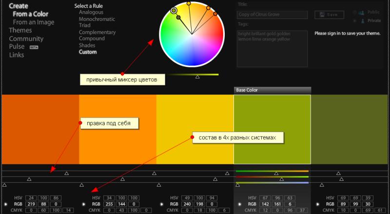 подробная цветовая схема для