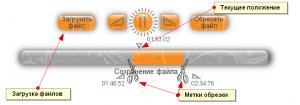 mp3cutter функции по обрезке рингтона онлайн