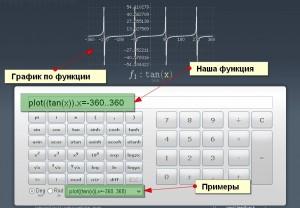 online calc, лучший онлайн калькулятор