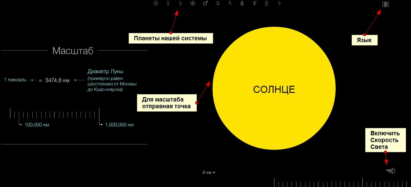 пример солнечной системы онлайн
